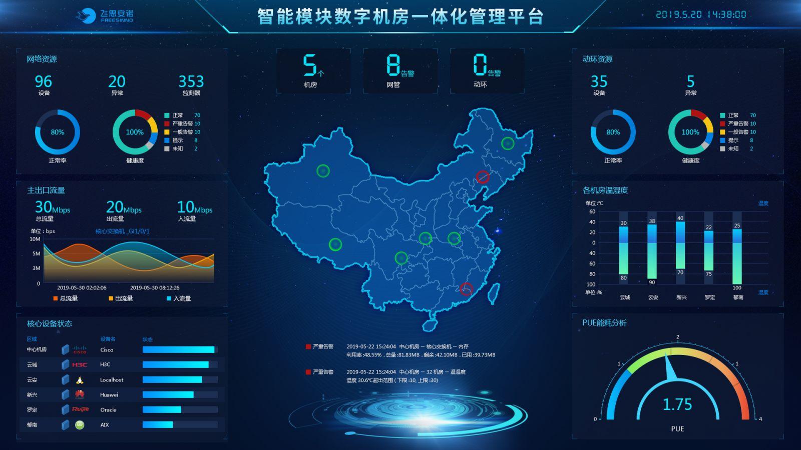 广州国家税务局网_等保2.0 - 深圳飞思安诺网络技术有限公司官网